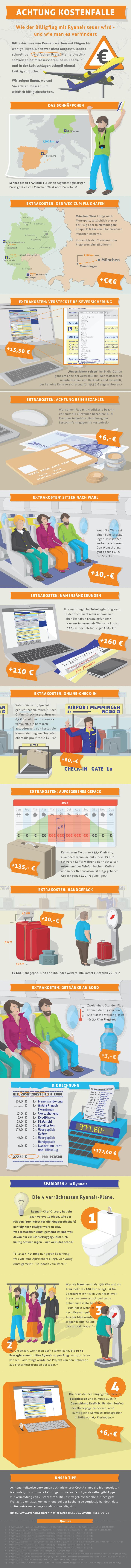 Zusatzkosten beim Billigflug vermeiden. KAYAK Infografik