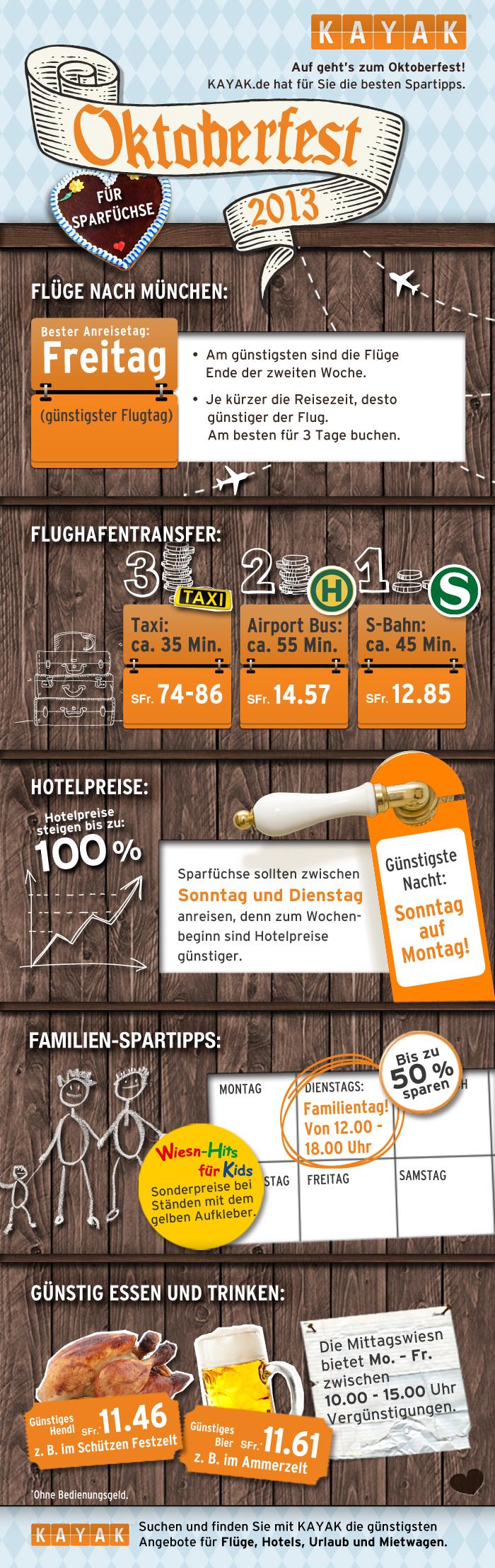 KAYAK-oktoberfest-infographic-ch