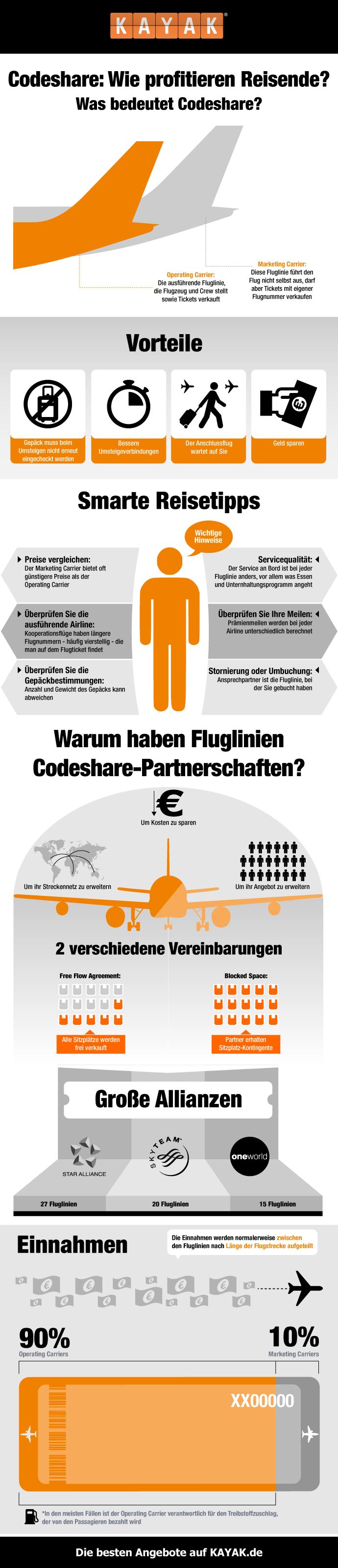 infographic_DE-4